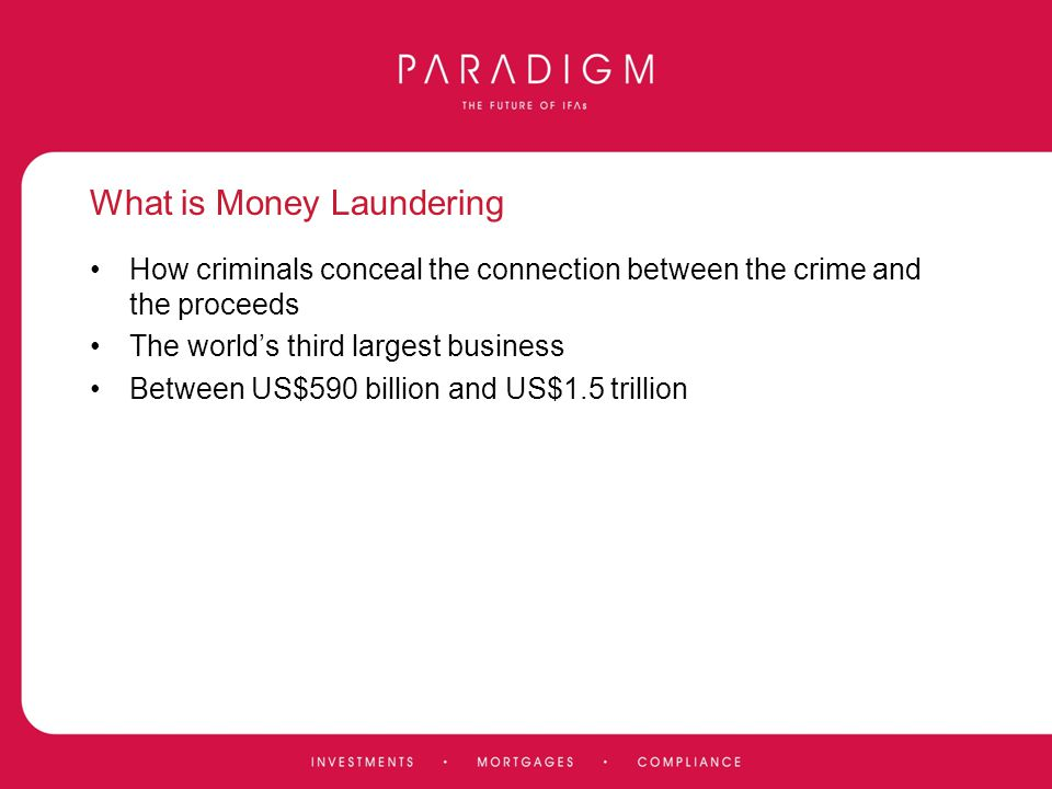 What is Money Laundering