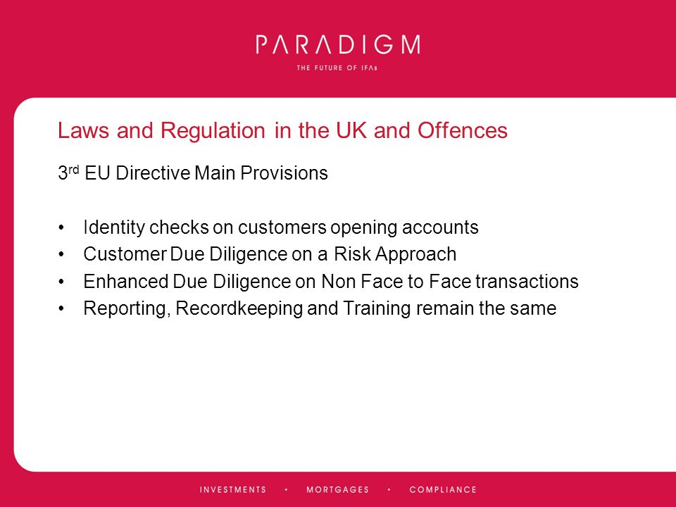 Laws and Regulation in the UK and Offences