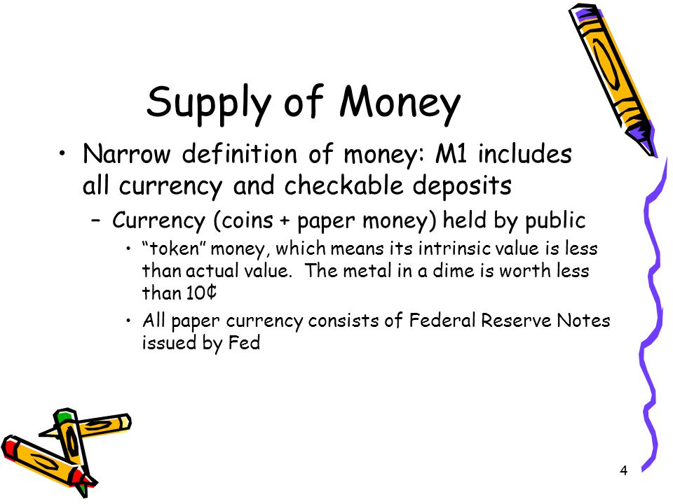 Supply of Money Narrow definition of money: M1 includes all currency and checkable deposits. Currency (coins + paper money) held by public.