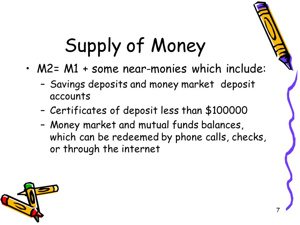 Supply of Money M2= M1 + some near-monies which include: