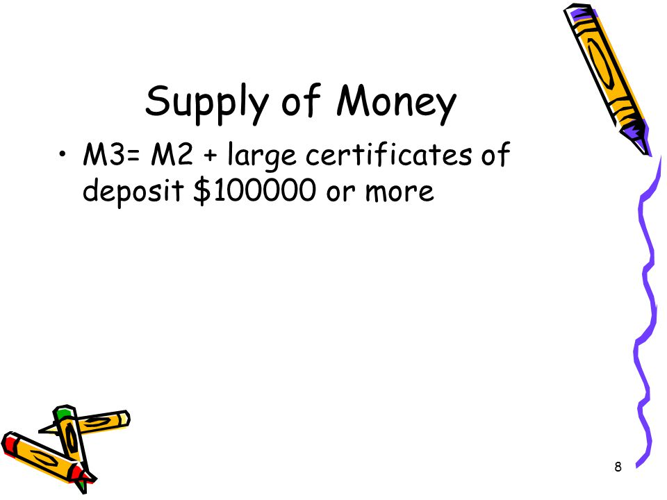Supply of Money M3= M2 + large certificates of deposit $100000 or more
