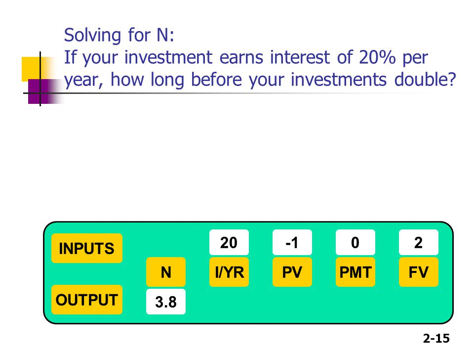 Solving for N: If your investment earns interest of 20% per year, how long before your investments double