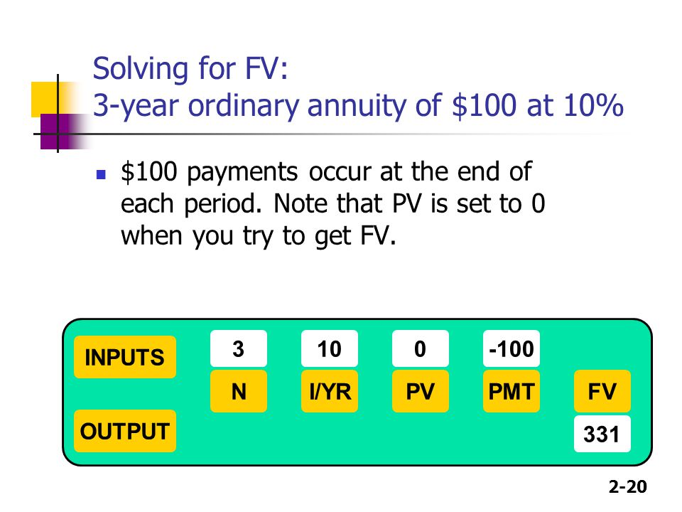 Solving for FV: 3-year ordinary annuity of $100 at 10%