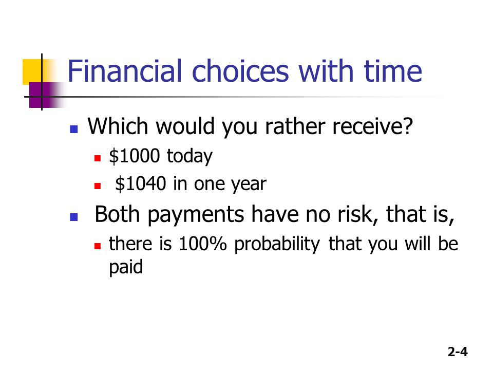 Financial choices with time