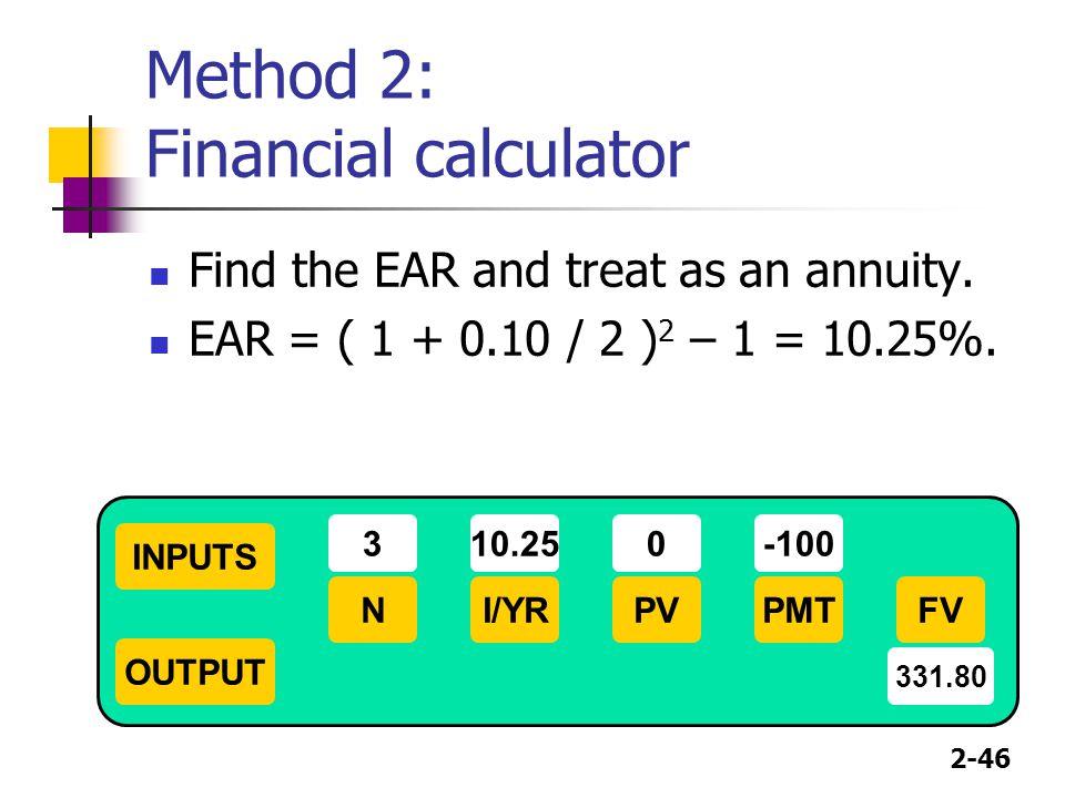 Method 2: Financial calculator
