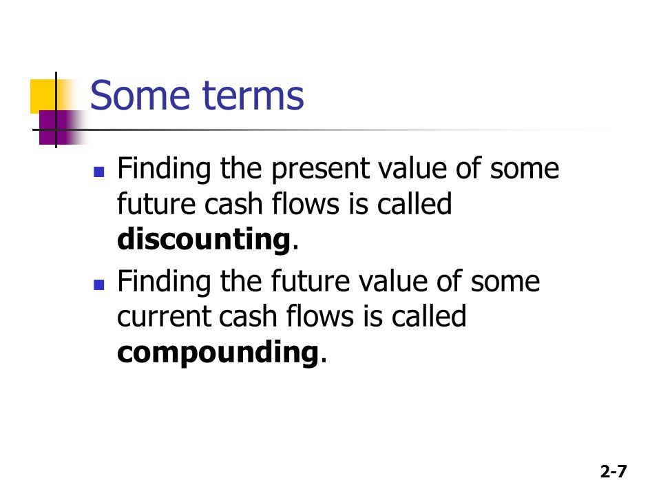 Some terms Finding the present value of some future cash flows is called discounting.