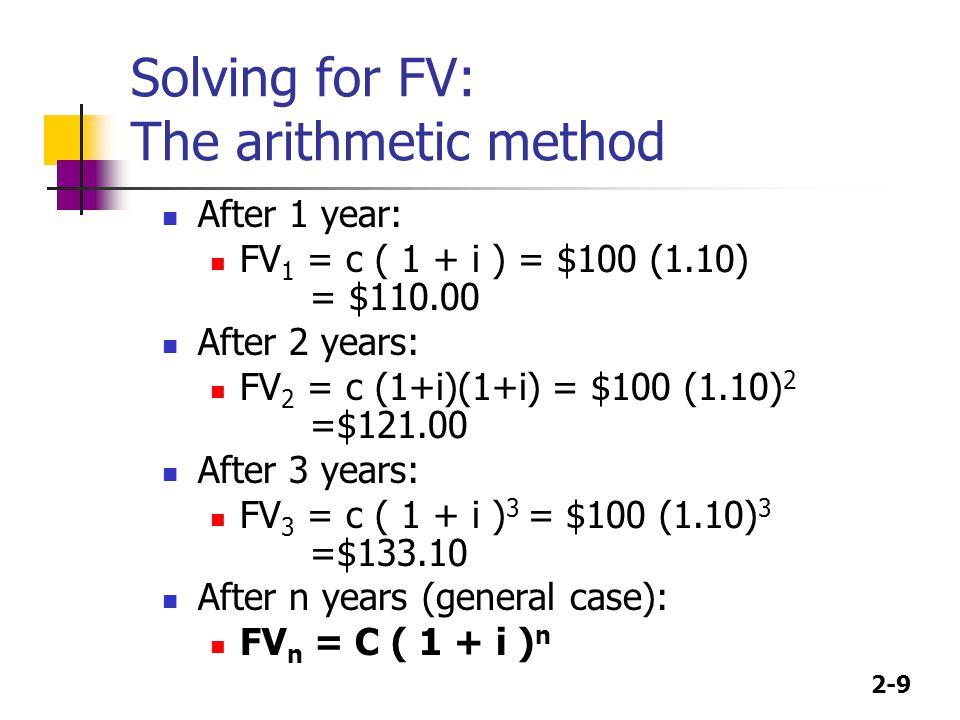 Solving for FV: The arithmetic method