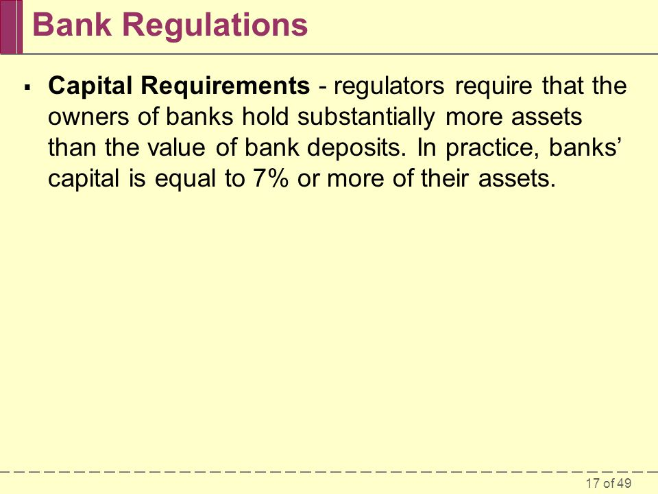 Bank Regulations