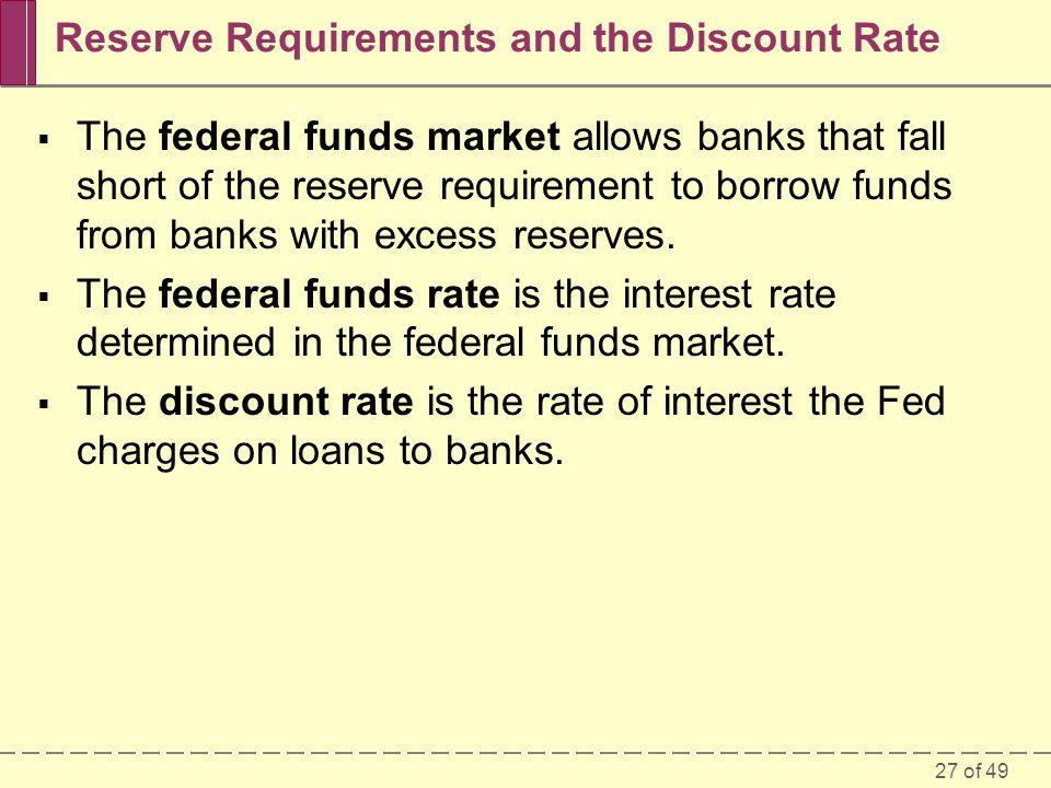 Reserve Requirements and the Discount Rate