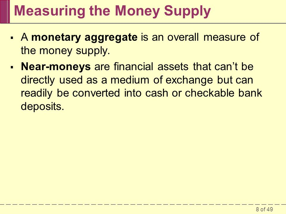 Measuring the Money Supply