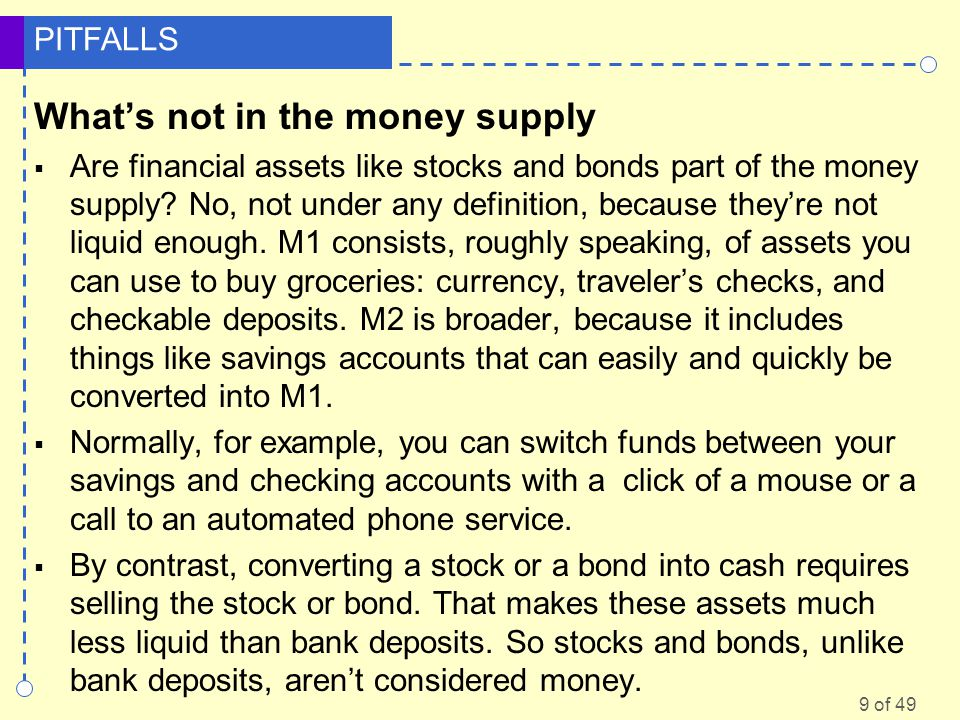 What's not in the money supply