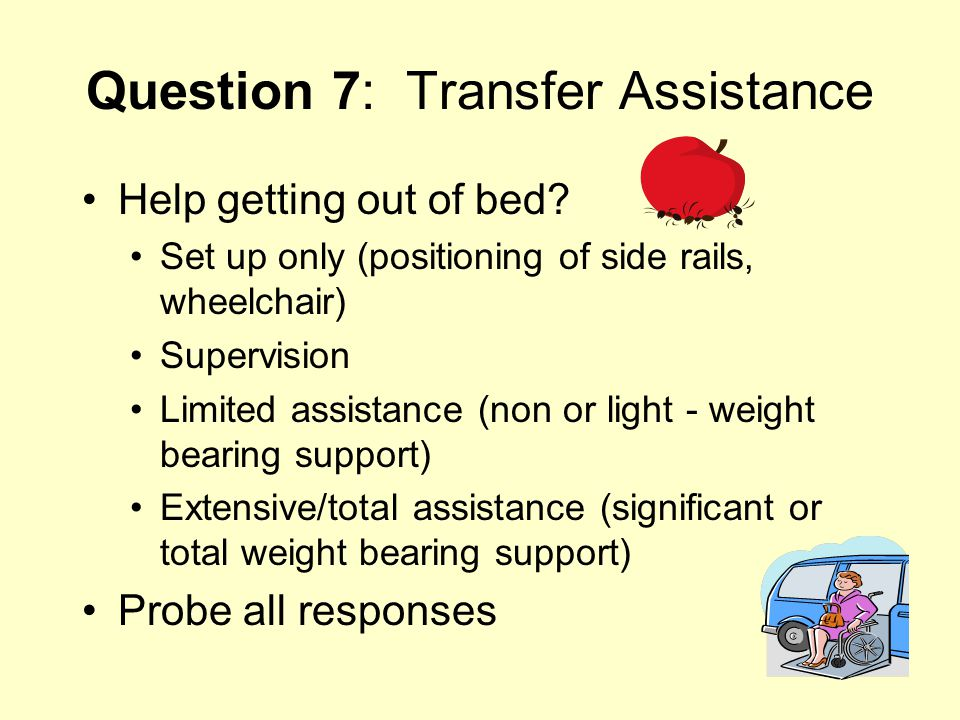 Question 7: Transfer Assistance