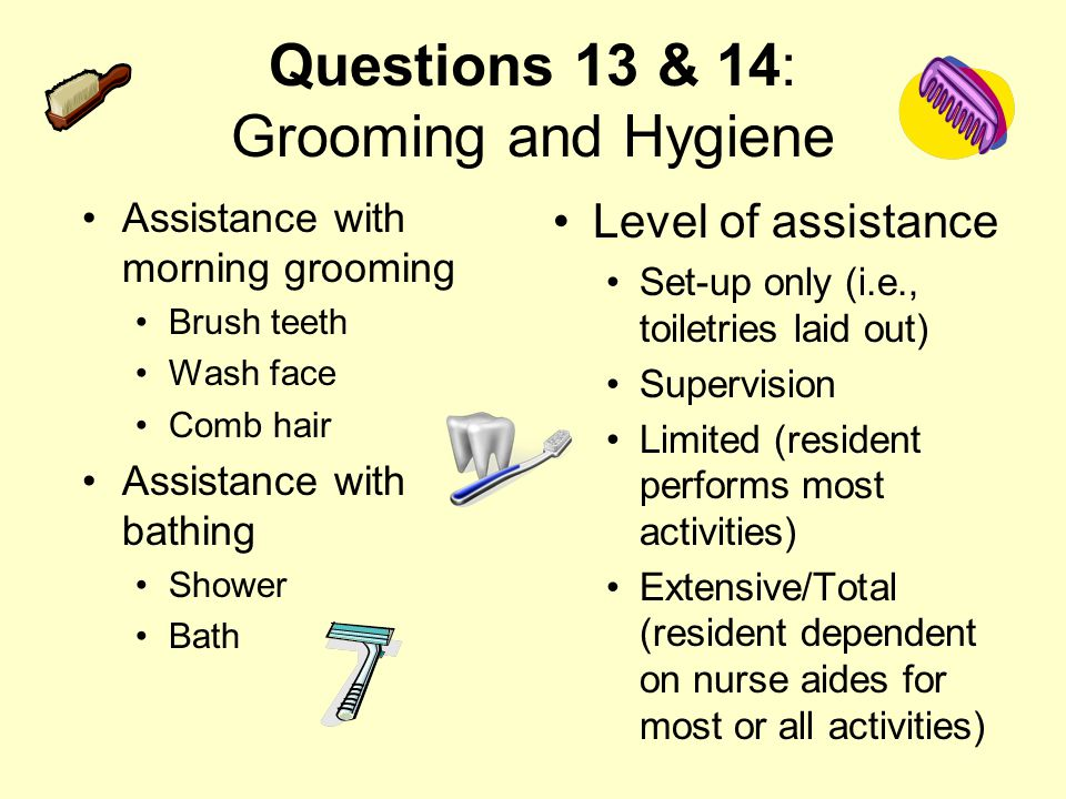 Questions 13 & 14: Grooming and Hygiene