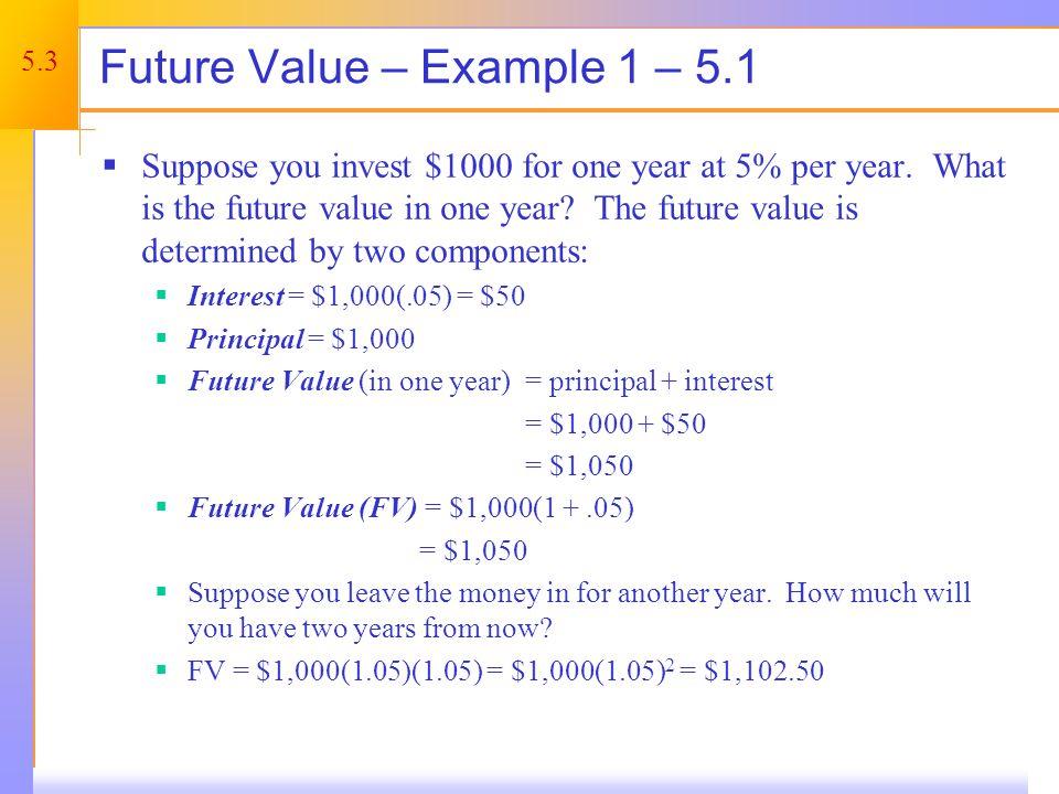 Future Value: General Formula
