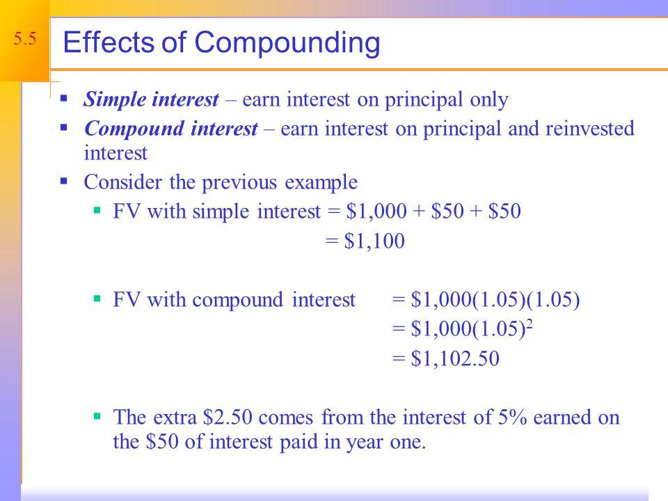 Financial calculator function keys