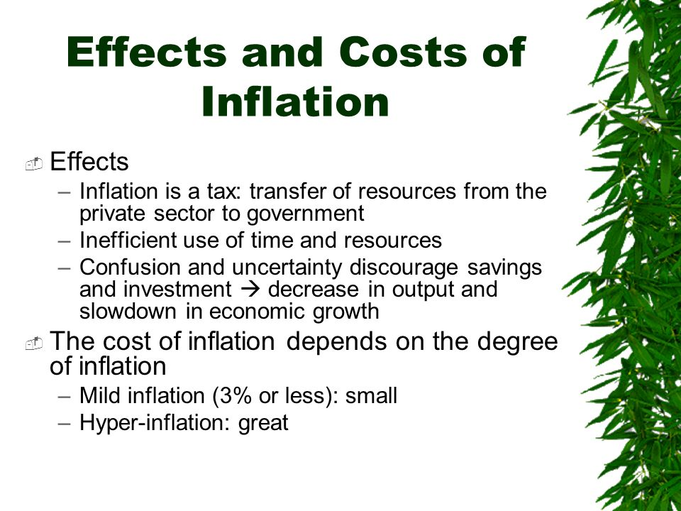 Effects and Costs of Inflation