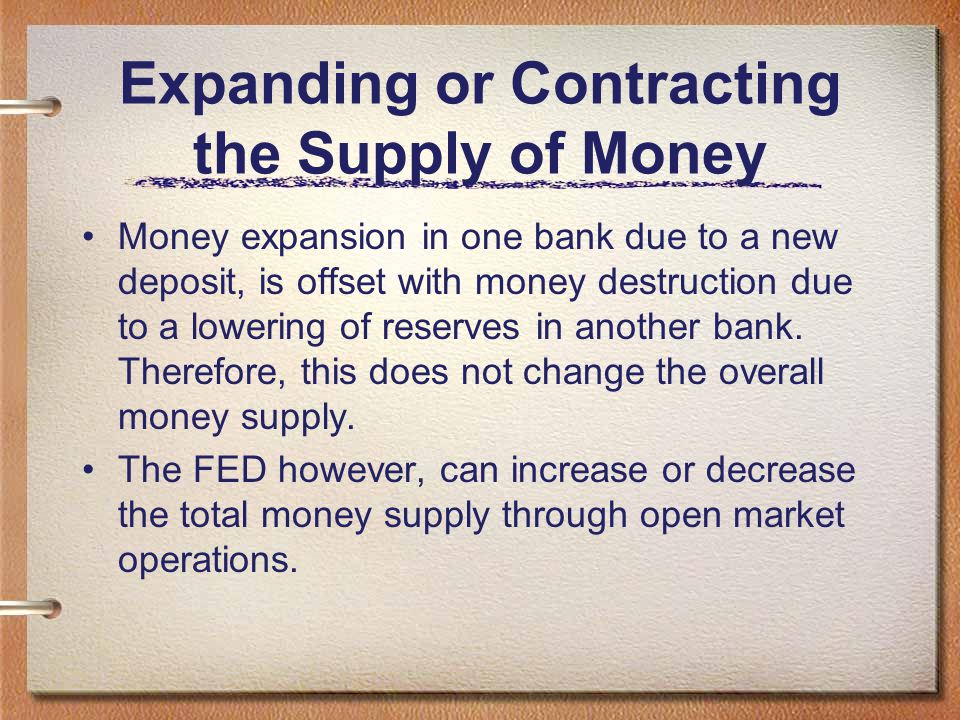 Expanding or Contracting the Supply of Money