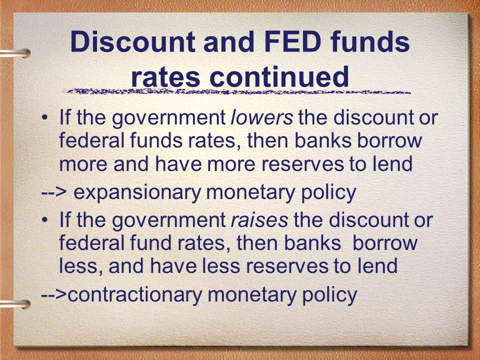 Discount and FED funds rates continued