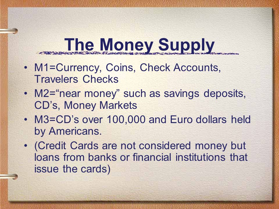 The Money Supply M1=Currency, Coins, Check Accounts, Travelers Checks