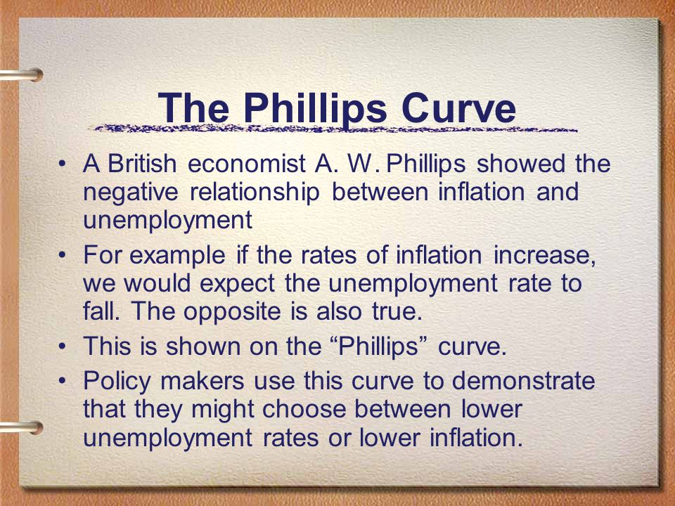 The Phillips Curve A British economist A. W. Phillips showed the negative relationship between inflation and unemployment.