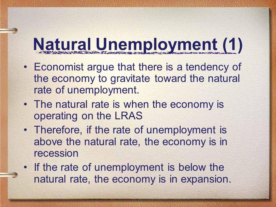 Natural Unemployment (1)