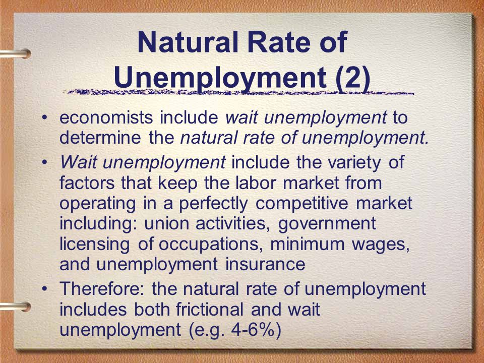 Natural Rate of Unemployment (2)