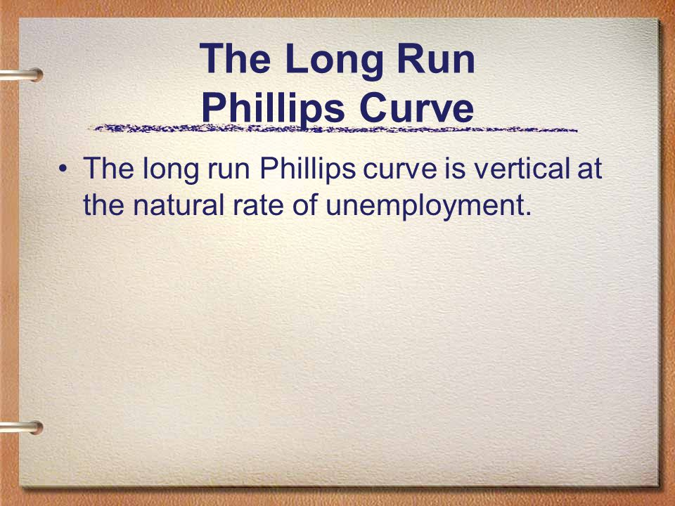 The Long Run Phillips Curve