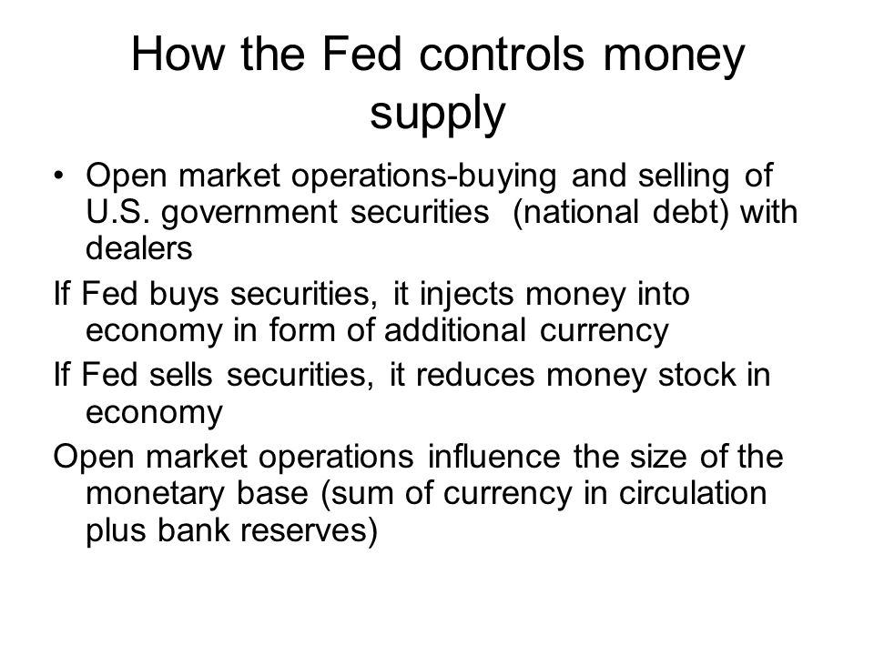 How the Fed controls money supply