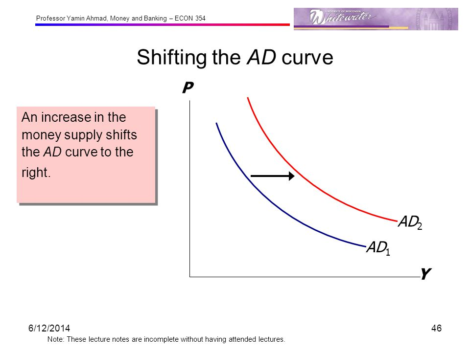 Shifting the AD curve P Y AD2 AD1