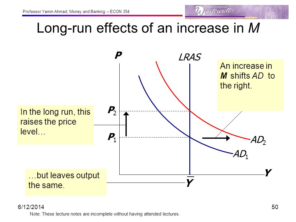 Long-run effects of an increase in M