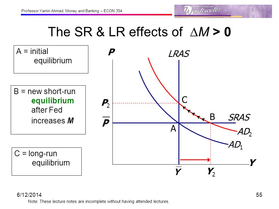 The SR & LR effects of M > 0