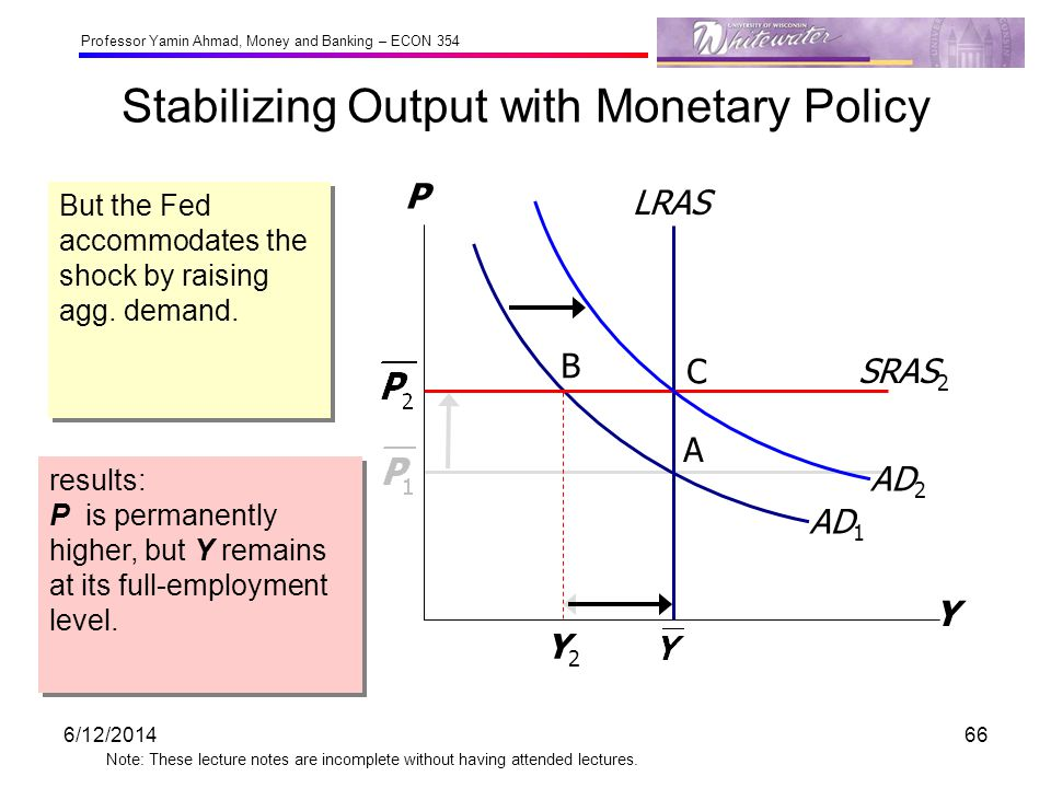 Stabilizing Output with Monetary Policy