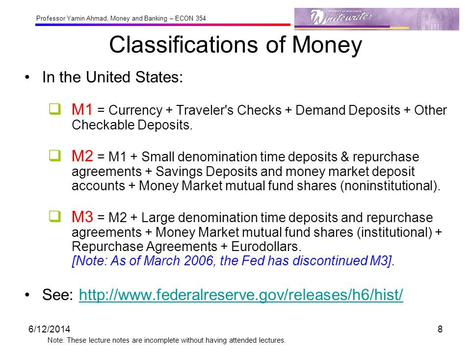 Classifications of Money