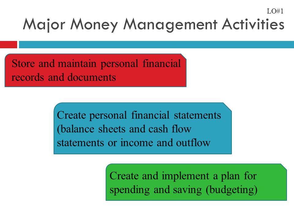 Major Money Management Activities