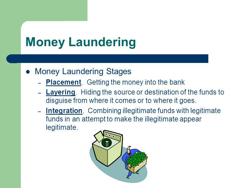 Money Laundering Money Laundering Stages