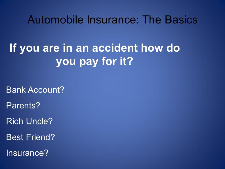 Automobile Insurance: The Basics