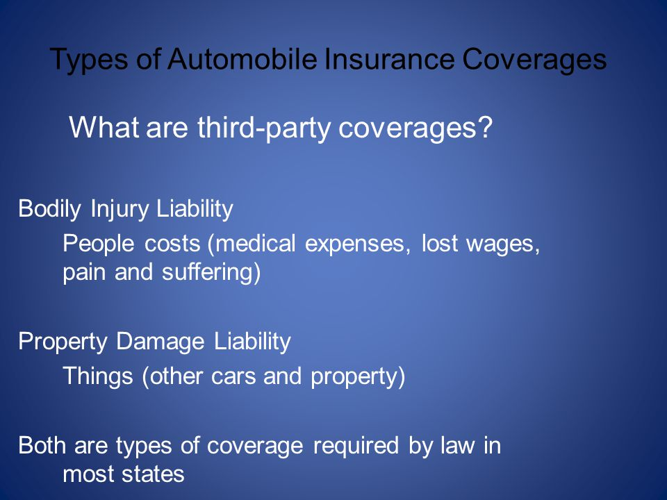 Types of Automobile Insurance Coverages