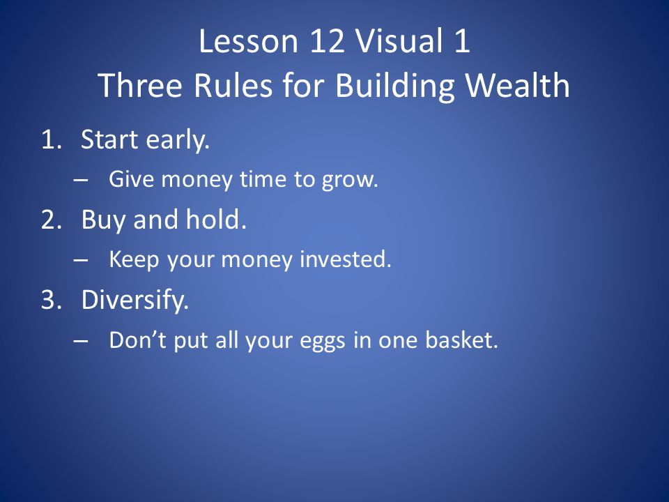 Lesson 12 Visual 1 Three Rules for Building Wealth