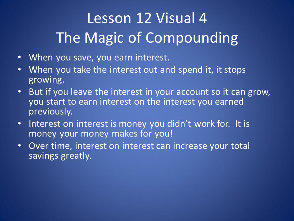 Lesson 12 Visual 4 The Magic of Compounding
