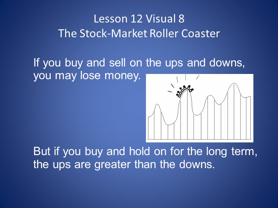 Lesson 12 Visual 8 The Stock-Market Roller Coaster