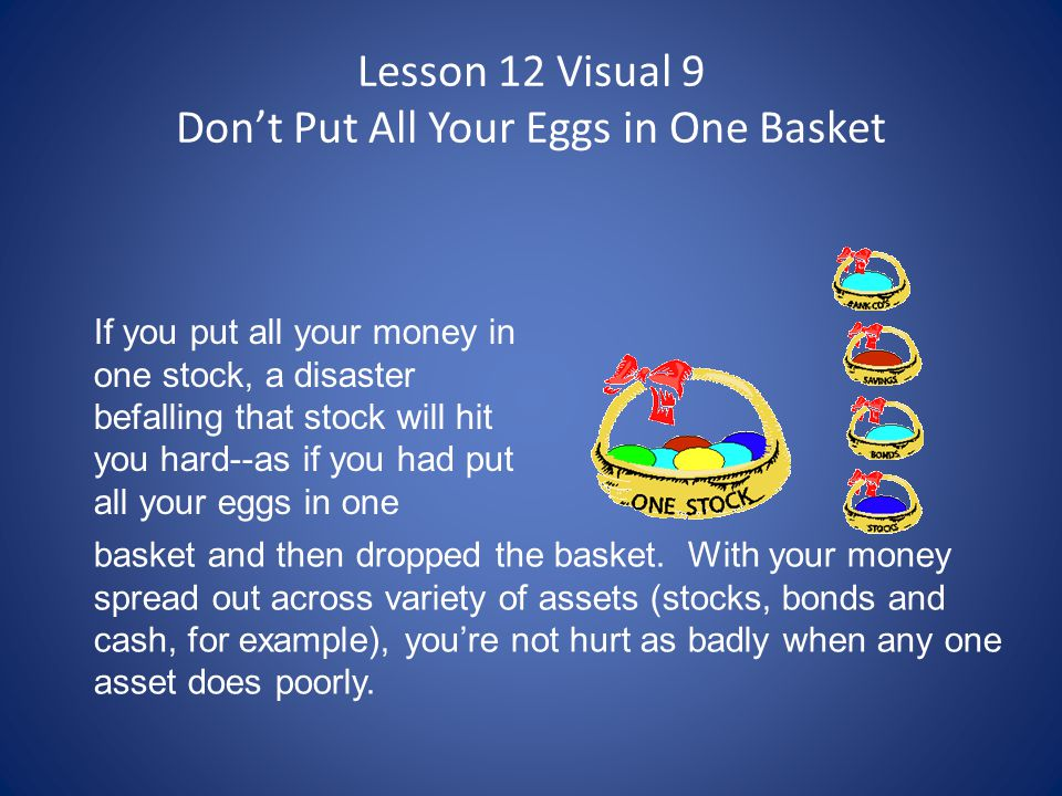 Lesson 12 Visual 9 Don't Put All Your Eggs in One Basket