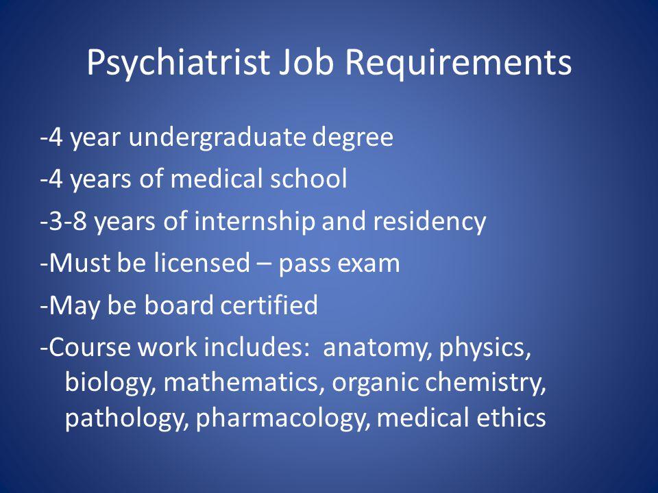 Psychiatrist Job Requirements