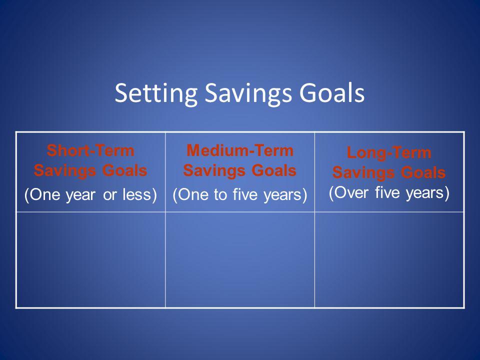 Short-Term Savings Goals Medium-Term Savings Goals