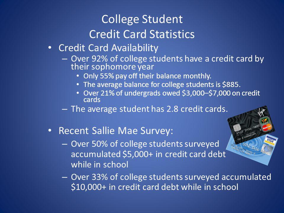 College Student Credit Card Statistics