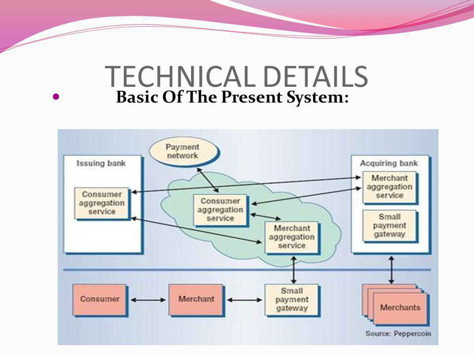 TECHNICAL DETAILS Basic Of The Present System: 6