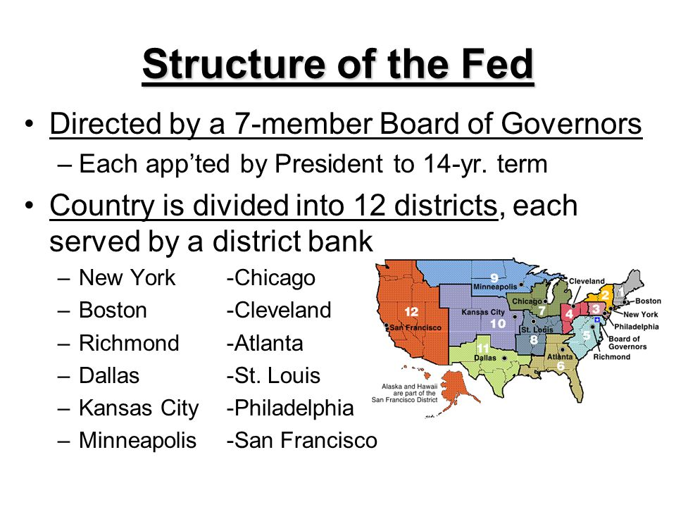 Structure of the Fed Directed by a 7-member Board of Governors