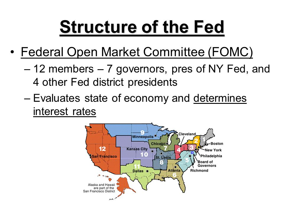 Structure of the Fed Federal Open Market Committee (FOMC)