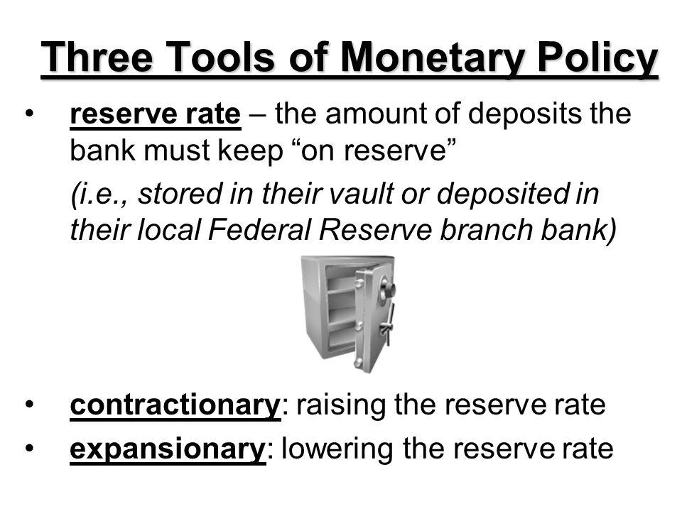 Three Tools of Monetary Policy