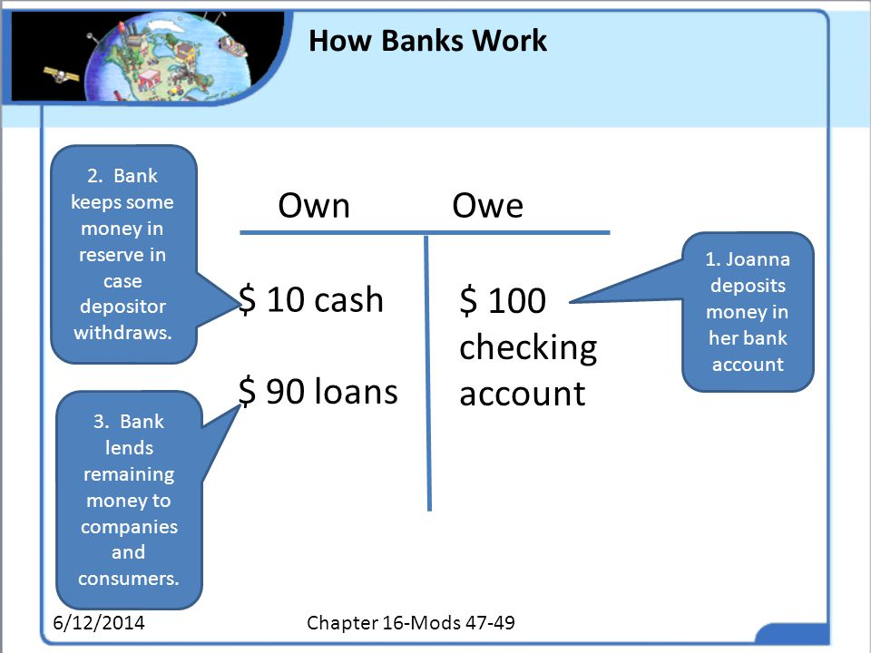 Own Owe $ 10 cash $ 100 checking account $ 90 loans How Banks Work