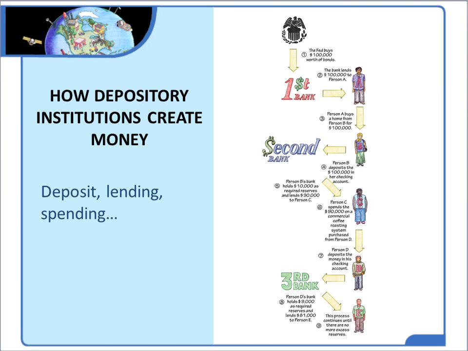 HOW DEPOSITORY INSTITUTIONS CREATE MONEY